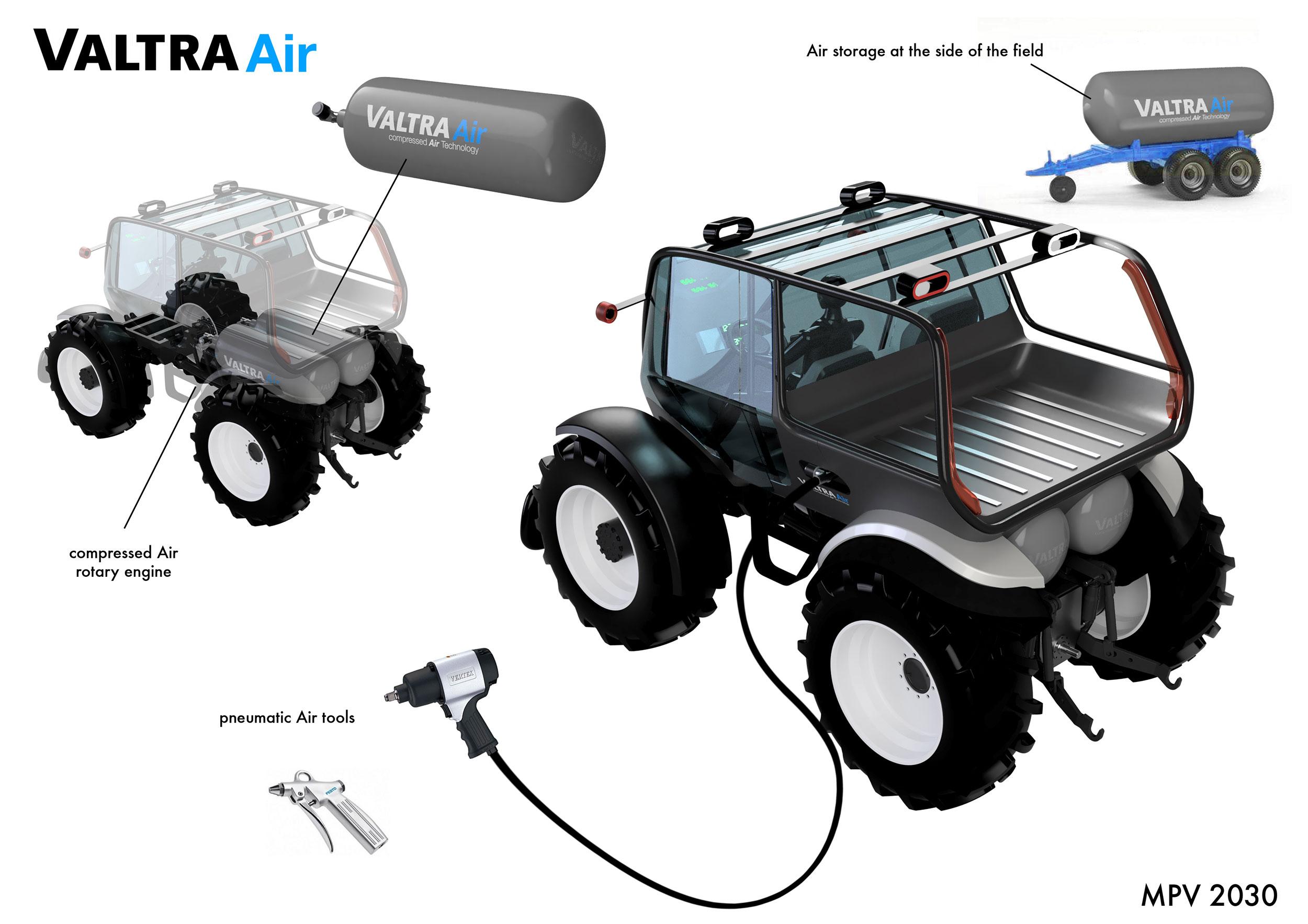 Valtra-Air-page3